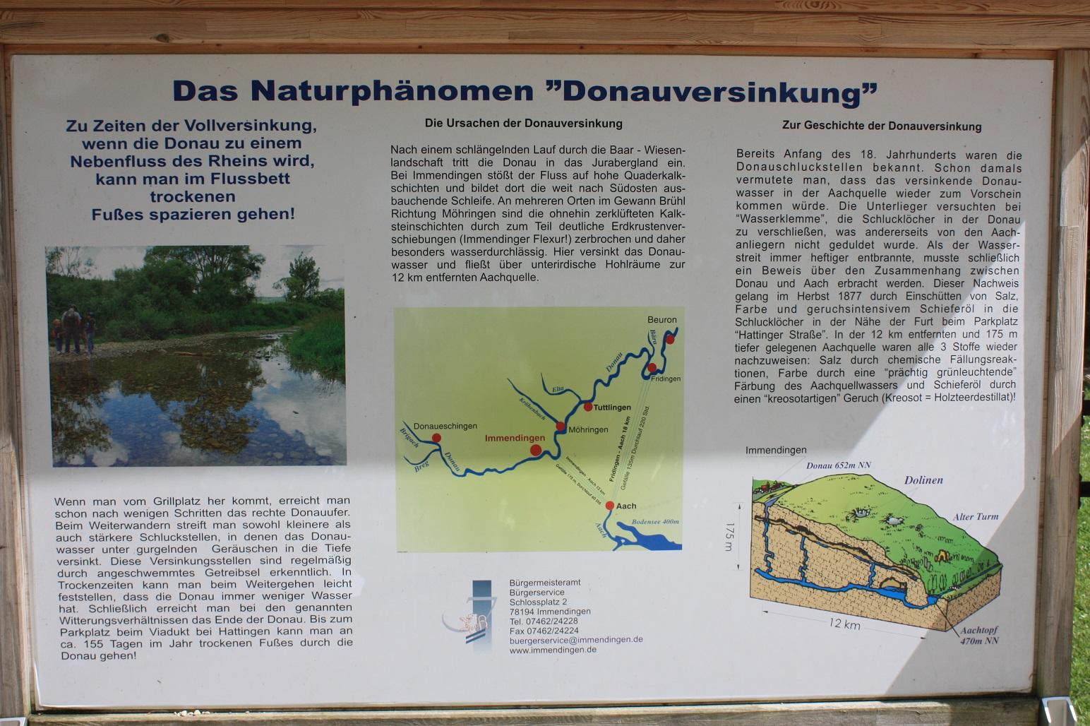 Phänomen Donauversinkung